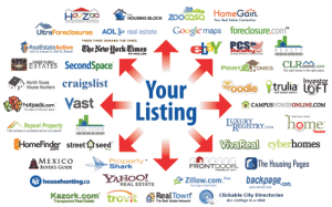 How-We-market-Your-Home