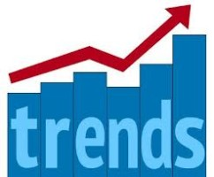Early 2015 Trends in Chicago Real Estate